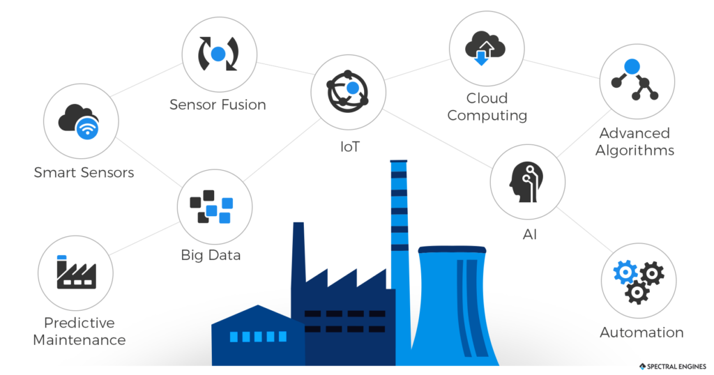 Industry 4 0 and how smart sensors make the difference